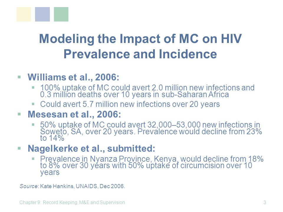 Modeling the Impact of MC on HIV Prevalence and Incidence Williams et al., 2006: 100% uptake of MC could avert 2.0 million new infections and 0.3 million deaths over 10 years in sub-Saharan Africa Could avert 5.7 million new infections over 20 years Mesesan et al., 2006: 50% uptake of MC could avert 32,000–53,000 new infections in Soweto, SA, over 20 years.