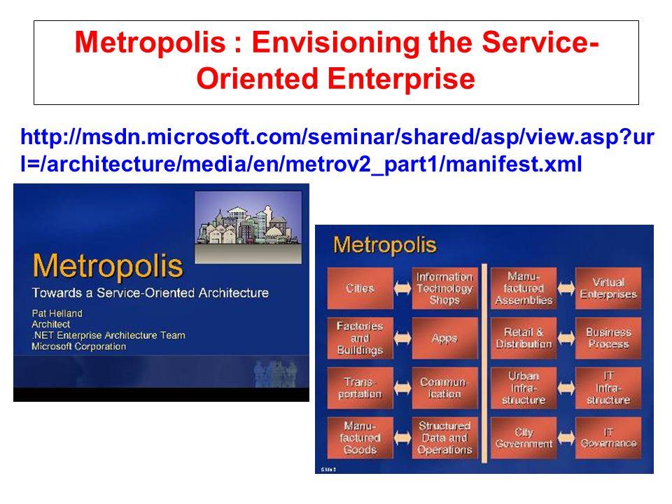 Metropolis : Envisioning the Service- Oriented Enterprise http://msdn.microsoft.com/seminar/shared/asp/view.asp?ur l=/architecture/media/en/metrov2_pa
