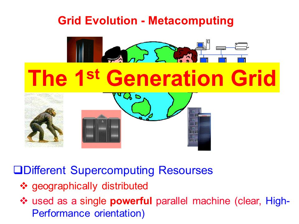 Grid Evolution - Metacomputing Different Supercomputing Resourses geographically distributed used as a single powerful parallel machine (clear, High- Performance orientation) The 1 st Generation Grid