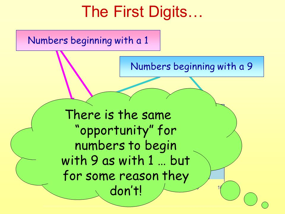 The First Digits… Numbers beginning with a 1 Numbers beginning with a 9 There is the same opportunity for numbers to begin with 9 as with 1 … but for some reason they dont!