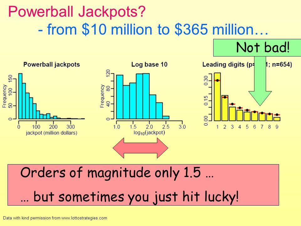 Powerball Jackpots. - from $10 million to $365 million… Not bad.