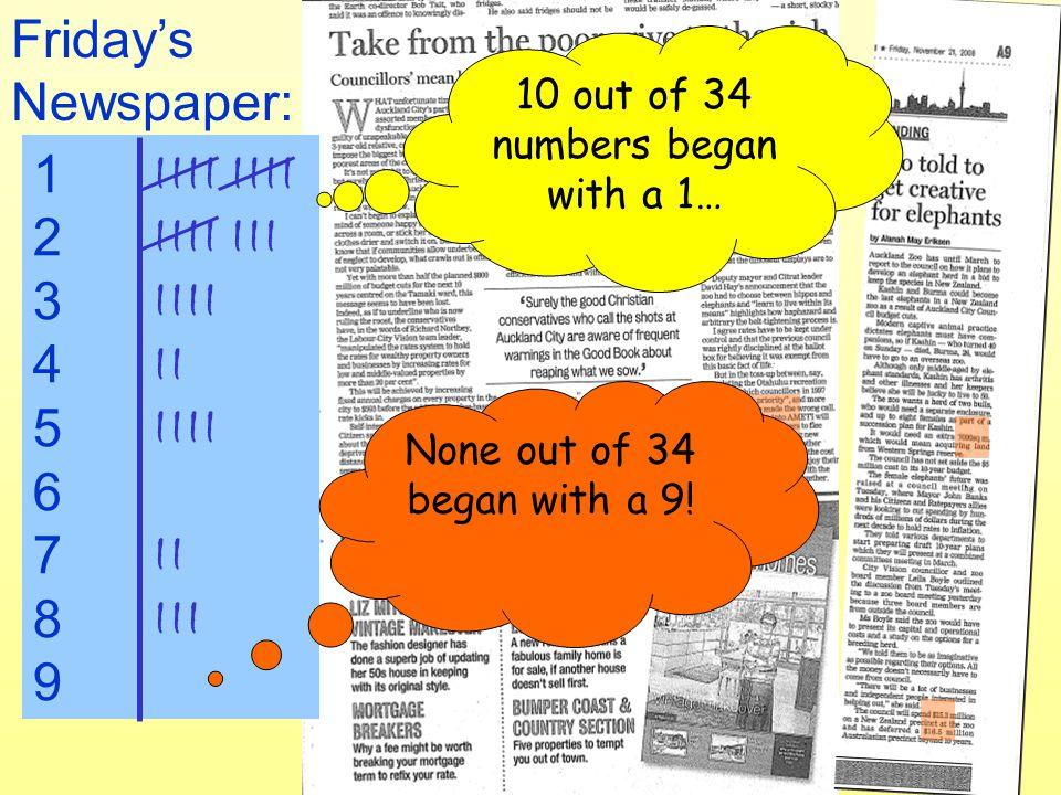 Fridays Newspaper: 123456789123456789 IIII IIII III IIII II IIII II III 10 out of 34 numbers began with a 1… None out of 34 began with a 9!