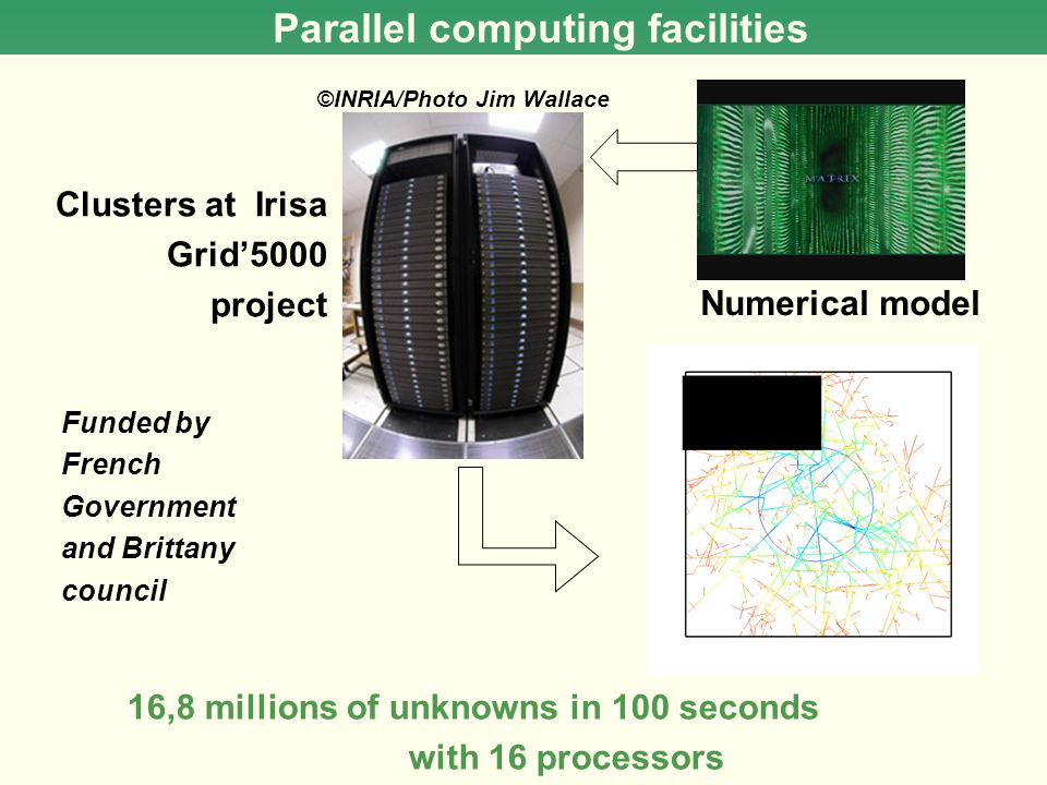 Parallel computing facilities 16,8 millions of unknowns in 100 seconds with 16 processors ©INRIA/Photo Jim Wallace Numerical model Clusters at Irisa G