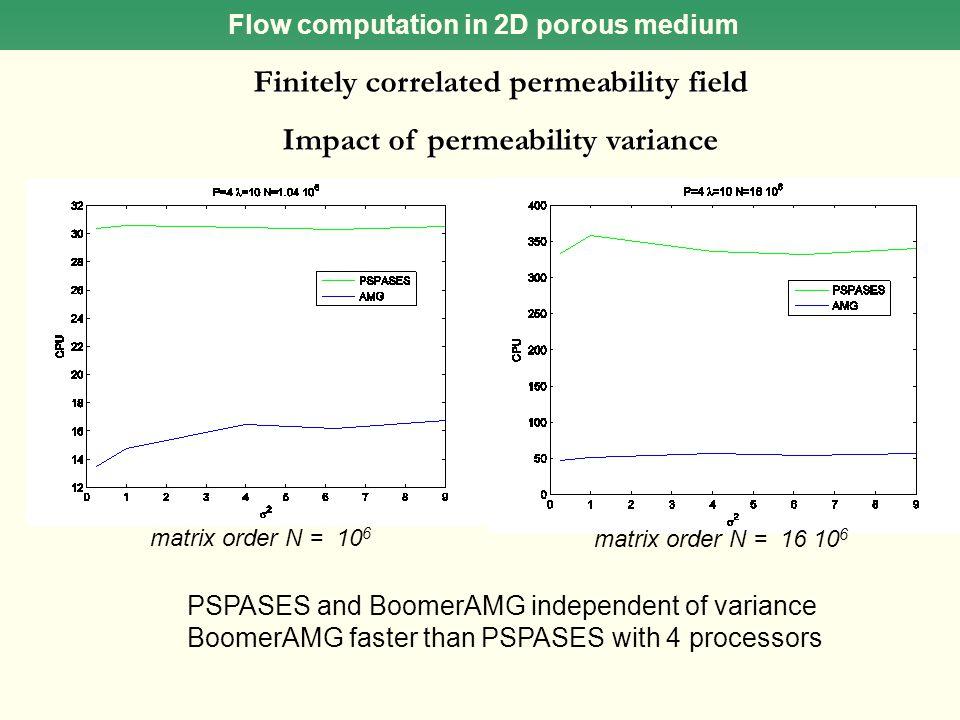 Flow computation in 2D porous medium Finitely correlated permeability field Impact of permeability variance matrix order N = 10 6 PSPASES and BoomerAM