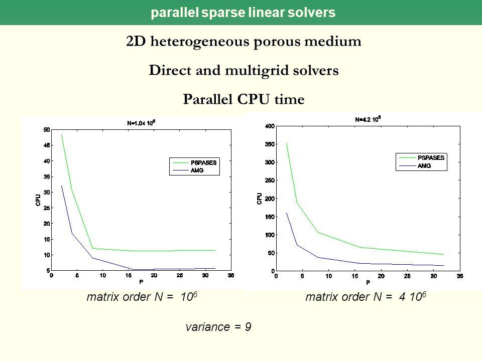 parallel sparse linear solvers 2D heterogeneous porous medium Direct and multigrid solvers Parallel CPU time variance = 9 matrix order N = 10 6 matrix