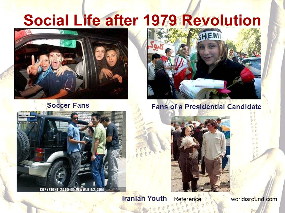 Social Life after 1979 Revolution Reference: worldisround.com Fans of a Presidential Candidate Soccer Fans Iranian Youth