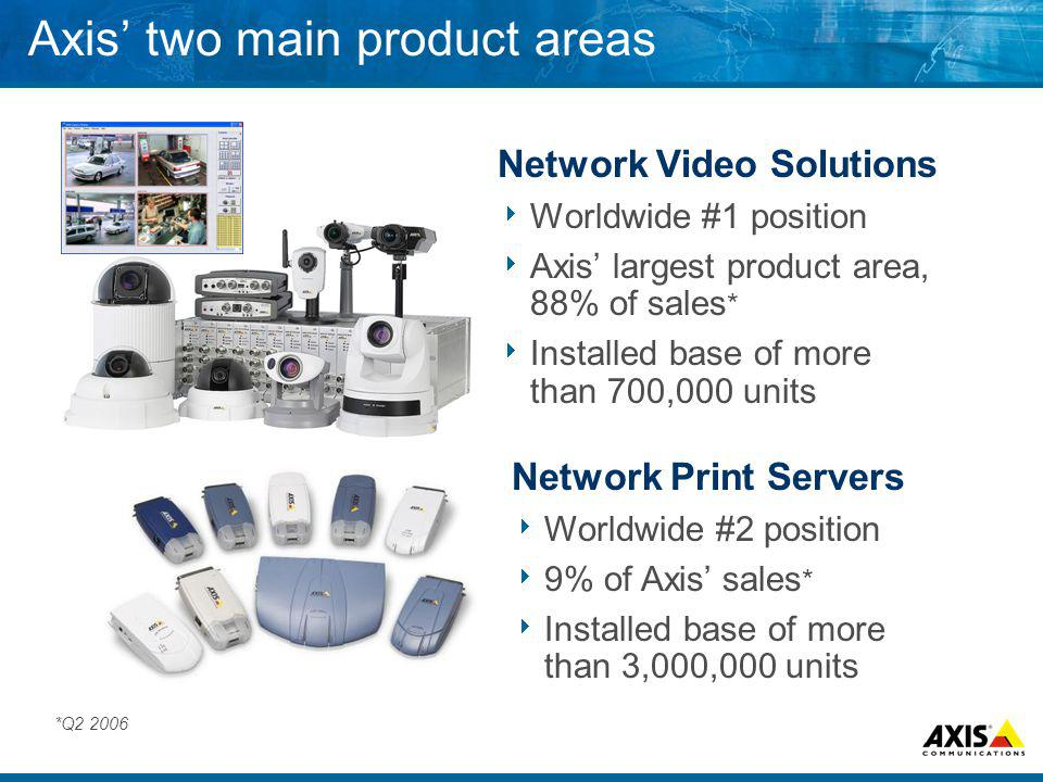 Axis two main product areas Network Video Solutions Worldwide #1 position Axis largest product area, 88% of sales * Installed base of more than 700,000 units Network Print Servers Worldwide #2 position 9% of Axis sales * Installed base of more than 3,000,000 units *Q2 2006