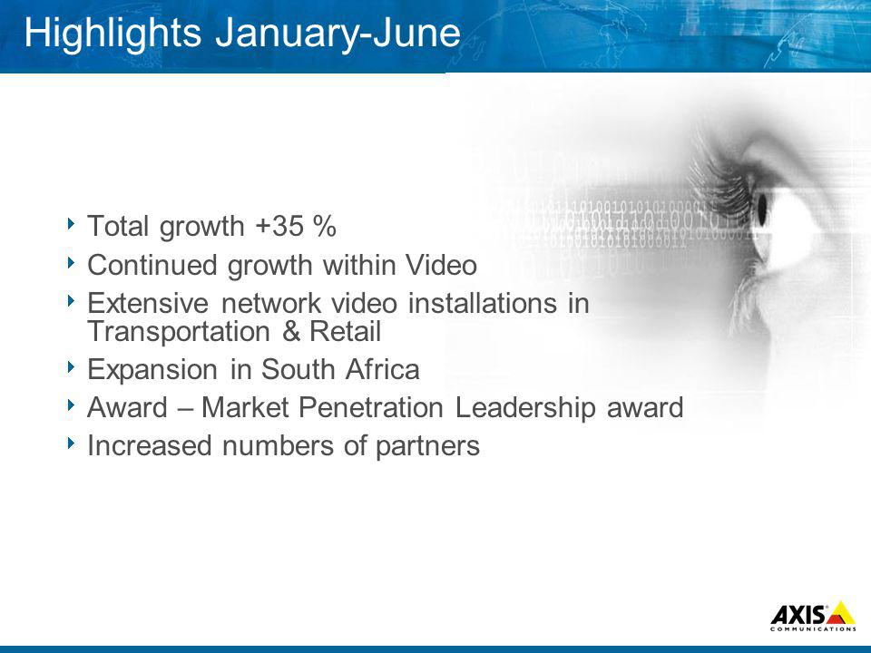 Highlights January-June Total growth +35 % Continued growth within Video Extensive network video installations in Transportation & Retail Expansion in
