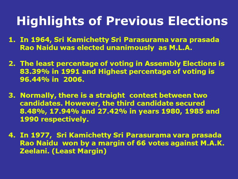 5.In 1990, the difference of votes between second and third Candidates is 72 votes only.