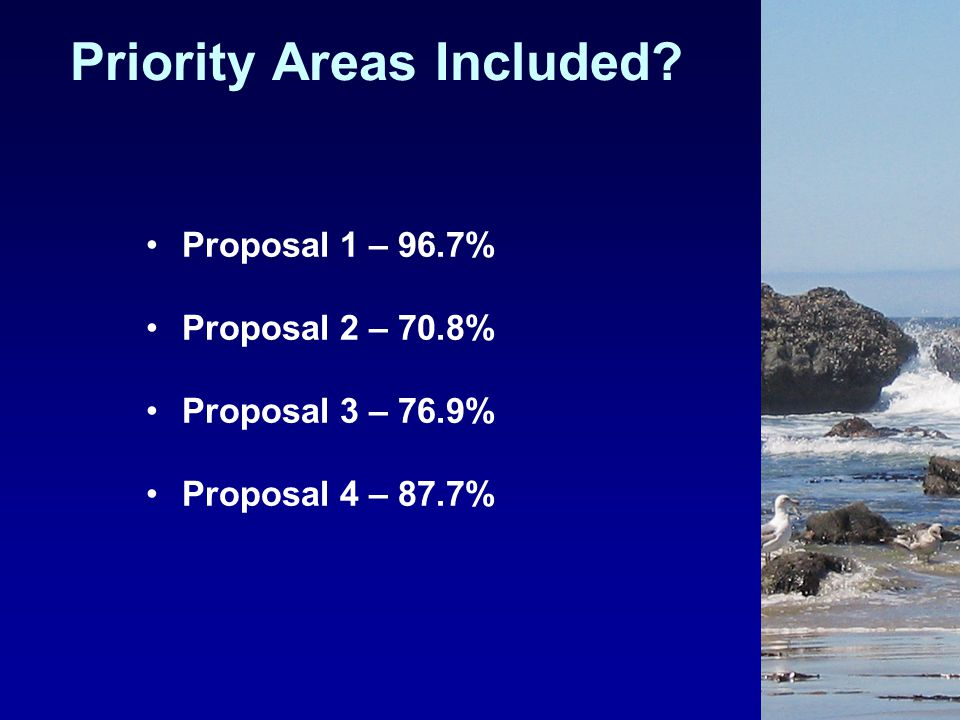 Priority Areas Included? Proposal 1 – 96.7% Proposal 2 – 70.8% Proposal 3 – 76.9% Proposal 4 – 87.7%