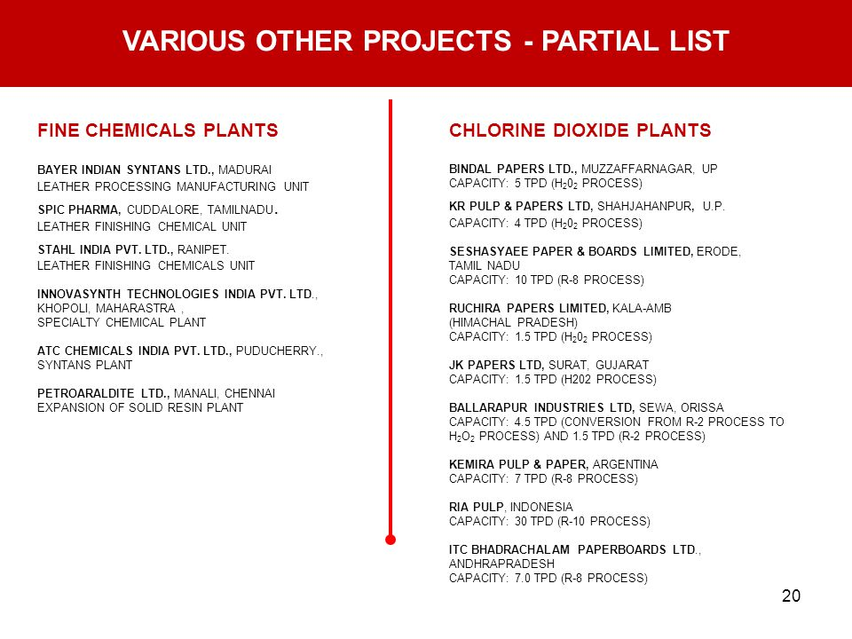 20 VARIOUS OTHER PROJECTS - PARTIAL LIST FINE CHEMICALS PLANTS BAYER INDIAN SYNTANS LTD., MADURAI LEATHER PROCESSING MANUFACTURING UNIT SPIC PHARMA, CUDDALORE, TAMILNADU.