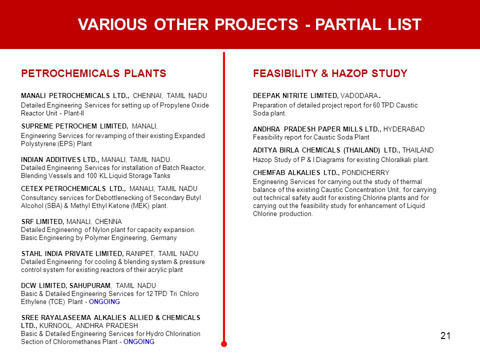 21 VARIOUS OTHER PROJECTS - PARTIAL LIST PETROCHEMICALS PLANTS MANALI PETROCHEMICALS LTD., CHENNAI, TAMIL NADU Detailed Engineering Services for setting up of Propylene Oxide Reactor Unit - Plant-II SUPREME PETROCHEM LIMITED, MANALI, Engineering Services for revamping of their existing Expanded Polystyrene (EPS) Plant INDIAN ADDITIVES LTD., MANALI, TAMIL NADU.