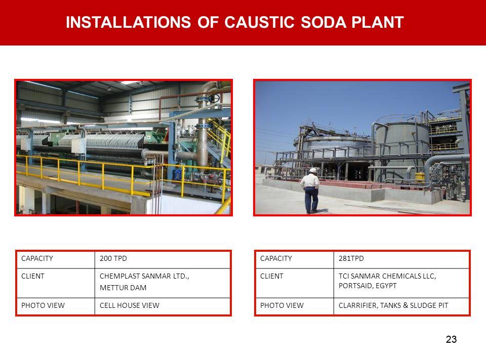 22 INSTALLATIONS OF CAUSTIC SODA PLANT CAPACITY 60 TPD CLIENTASM CHEMICAL INDUSTRIES LTD., BANGLADESH PHOTO VIEWOVERALL PLANT VIEW CAPACITY200 TPD CLI