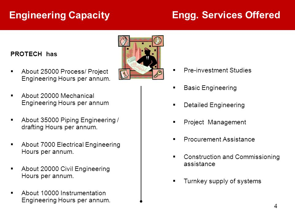 4 PROTECH has About 25000 Process/ Project Engineering Hours per annum.