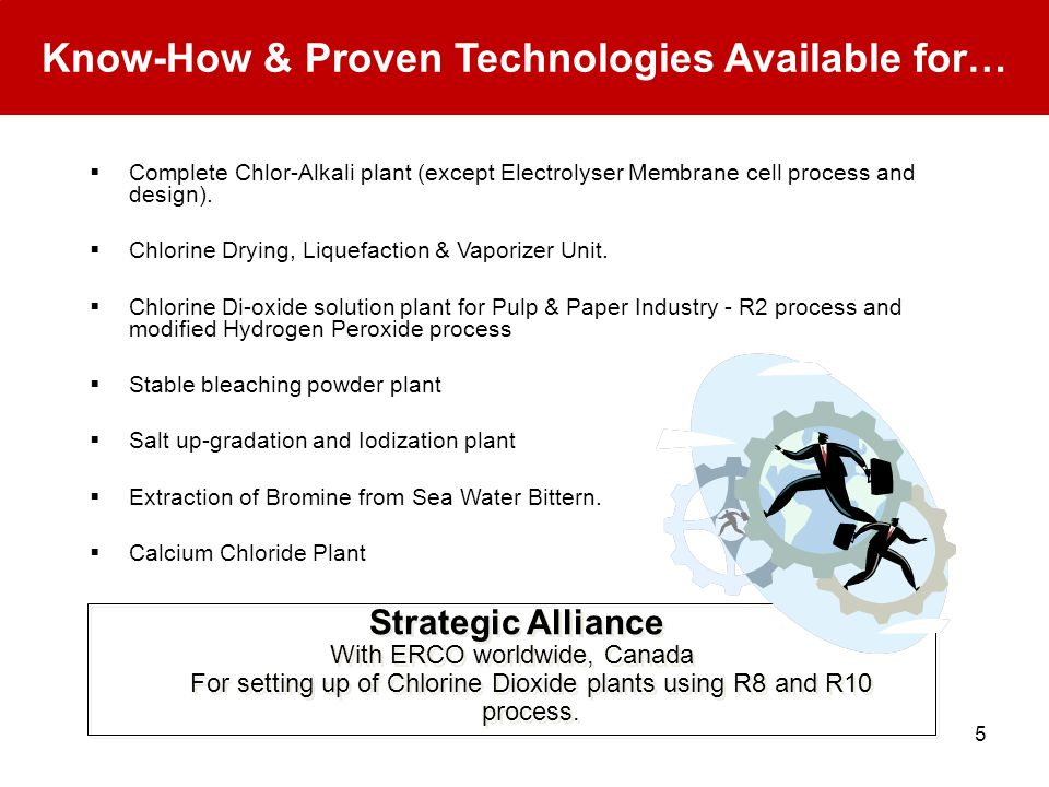 5 Know-How & Proven Technologies Available for… Complete Chlor-Alkali plant (except Electrolyser Membrane cell process and design).