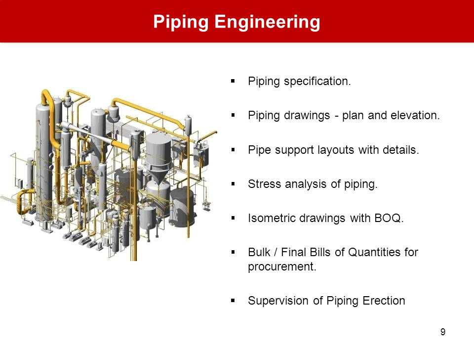 8 Mechanical Engineering Mechanical Engineering Preparation of Data sheets, Enquiry specification sheets for fabricated equipment including detailed s