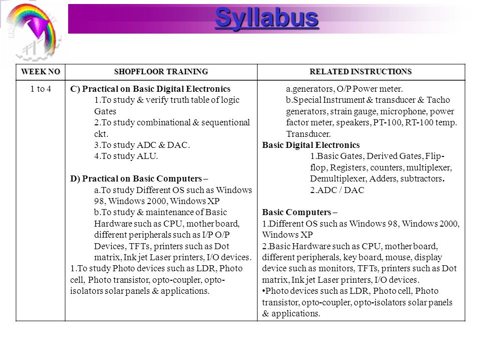 Syllabus WEEK NO SHOPFLOOR TRAINING RELATED INSTRUCTIONS 1 to 4C) Practical on Basic Digital Electronics 1.To study & verify truth table of logic Gates 2.To study combinational & sequentional ckt.