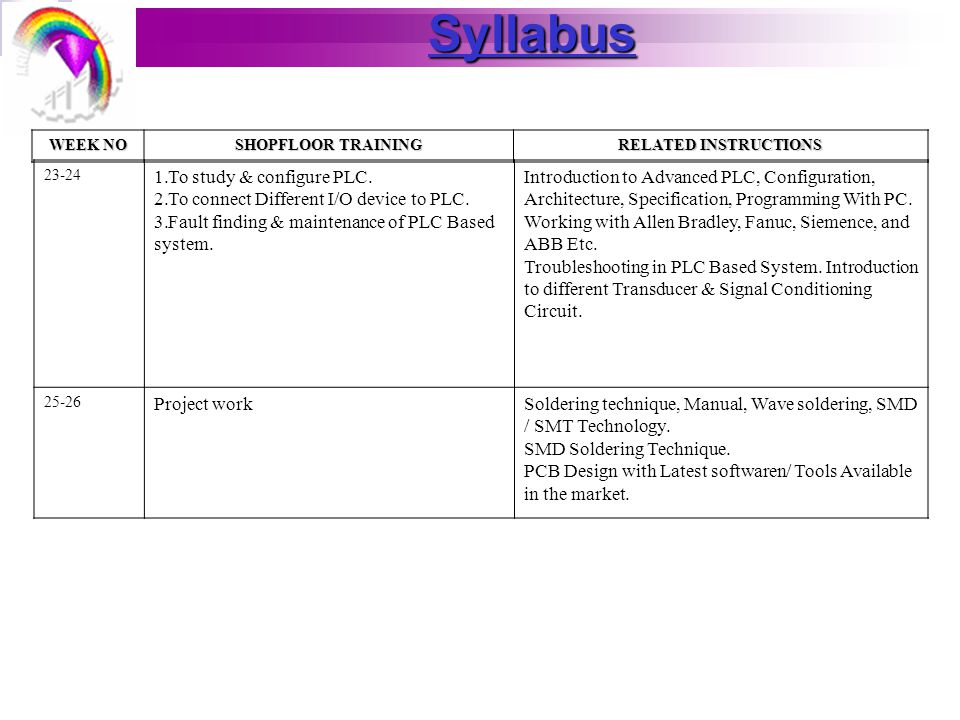 Syllabus WEEK NO SHOPFLOOR TRAINING RELATED INSTRUCTIONS 23-24 1.To study & configure PLC.