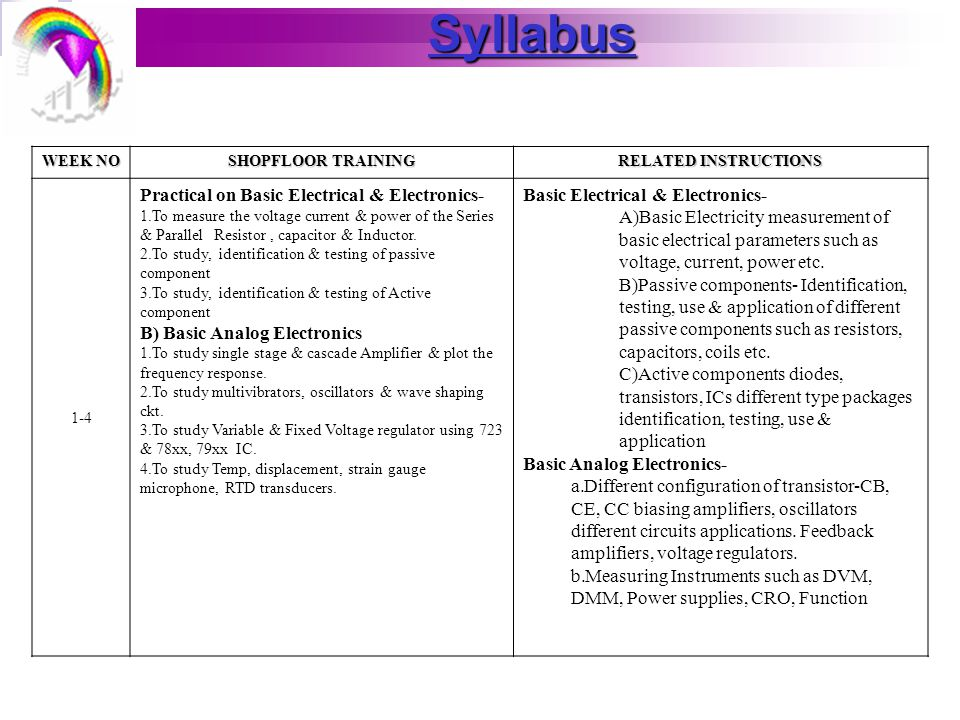 Syllabus WEEK NO SHOPFLOOR TRAINING RELATED INSTRUCTIONS 1-4 Practical on Basic Electrical & Electronics- 1.To measure the voltage current & power of the Series & Parallel Resistor, capacitor & Inductor.
