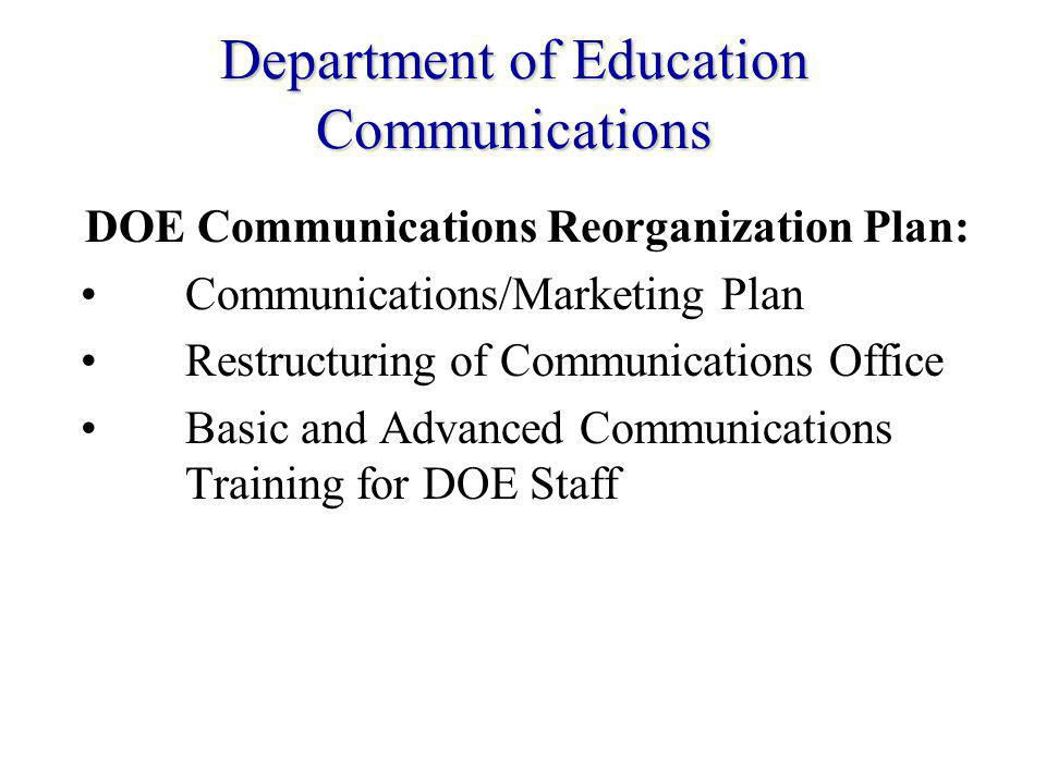 Department of Education Communications DOE Communications Reorganization Plan: Communications/Marketing Plan Restructuring of Communications Office Basic and Advanced Communications Training for DOE Staff