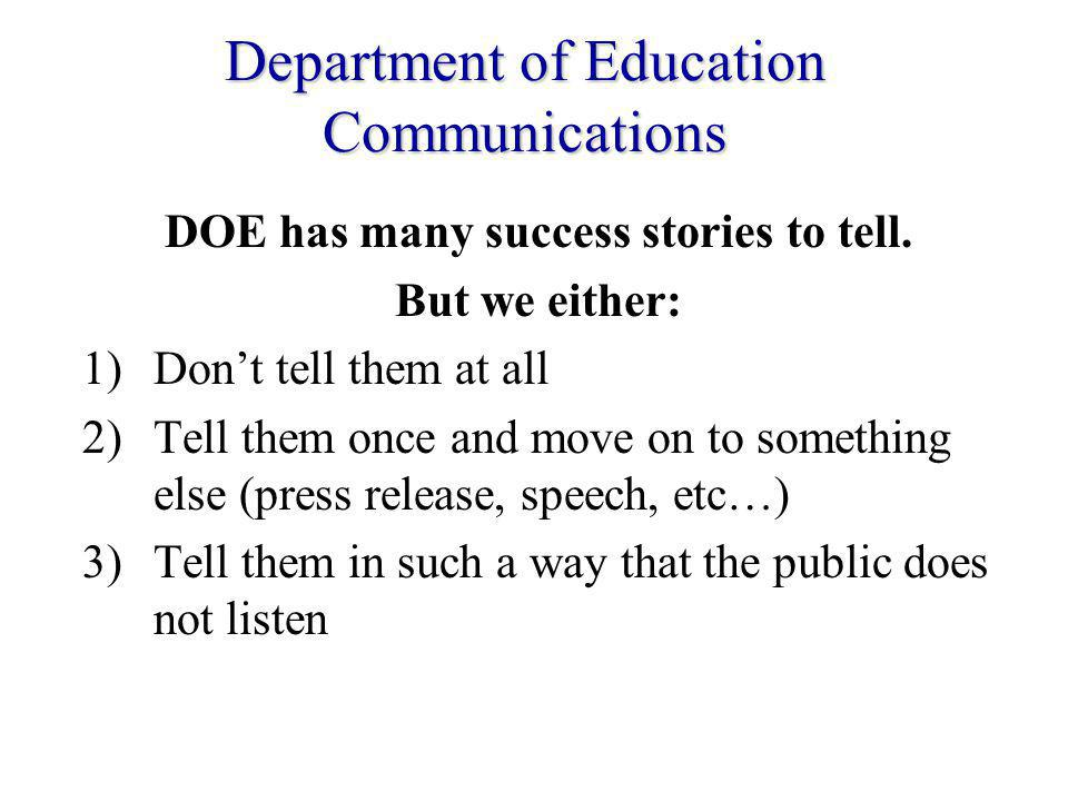 Department of Education Communications Six Basics of a communications plan: Who is the target audience.