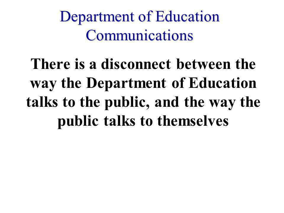 Department of Education Communications In Conclusion, we must: 1)Understand who our target audience is each time we communicate 2)Be more aggressive selling our message to media 3)Take message directly to our stakeholders 4)Be more proactive in the planning and marketing of our messages