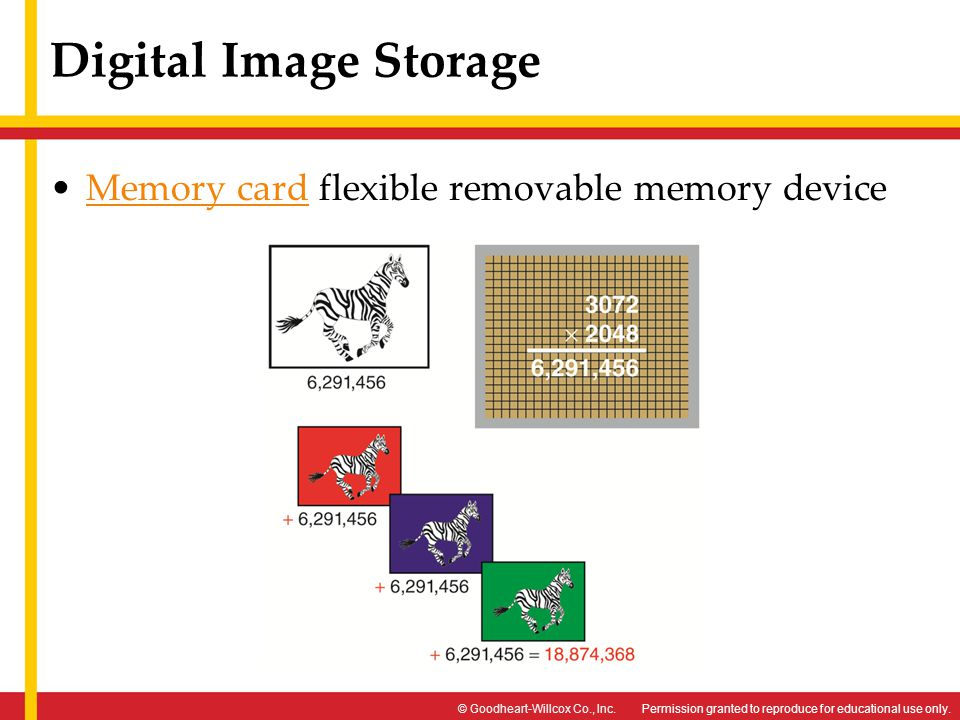 Permission granted to reproduce for educational use only.© Goodheart-Willcox Co., Inc. Digital Image Storage Memory card flexible removable memory dev