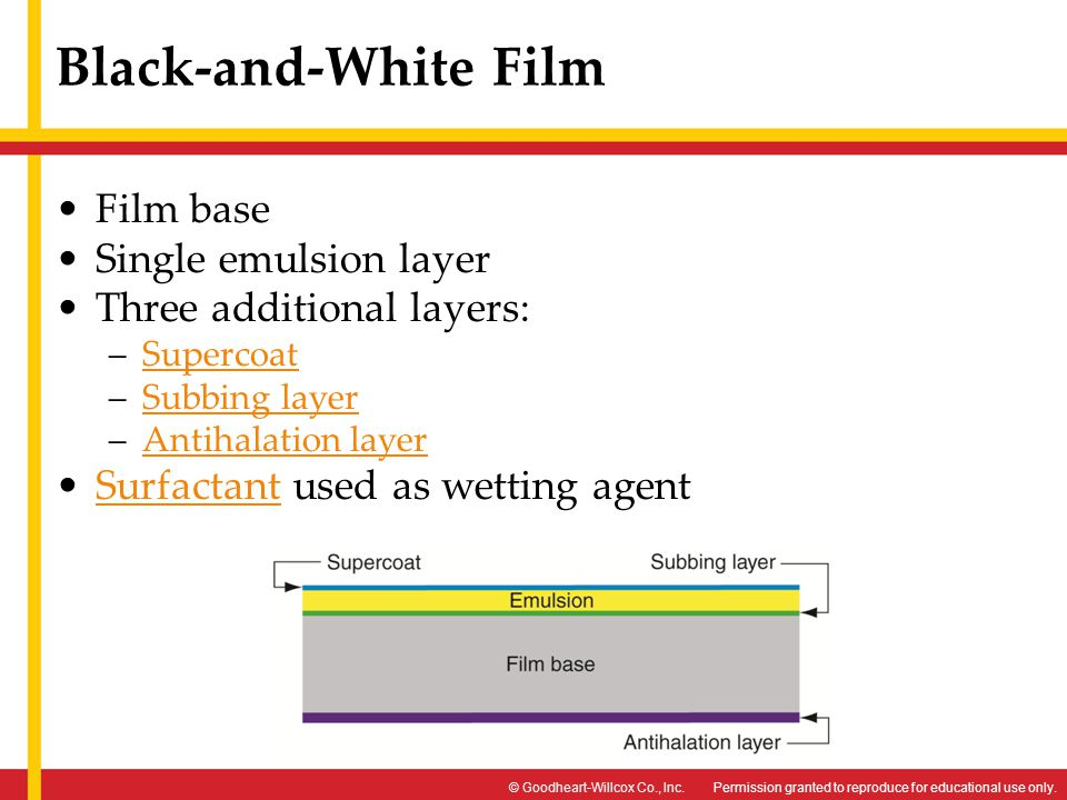 Permission granted to reproduce for educational use only.© Goodheart-Willcox Co., Inc. Black-and-White Film Film base Single emulsion layer Three addi
