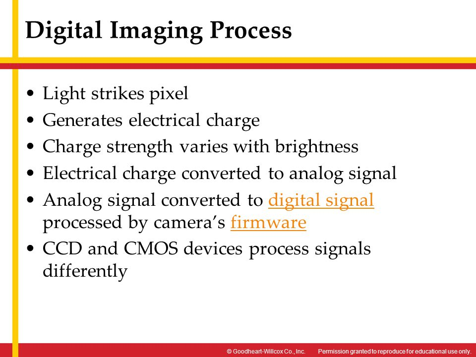 Permission granted to reproduce for educational use only.© Goodheart-Willcox Co., Inc. Digital Imaging Process Light strikes pixel Generates electrica