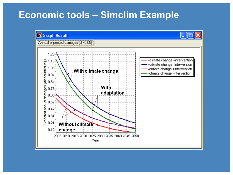 With climate change Without climate change With adaptation Economic tools – Simclim Example