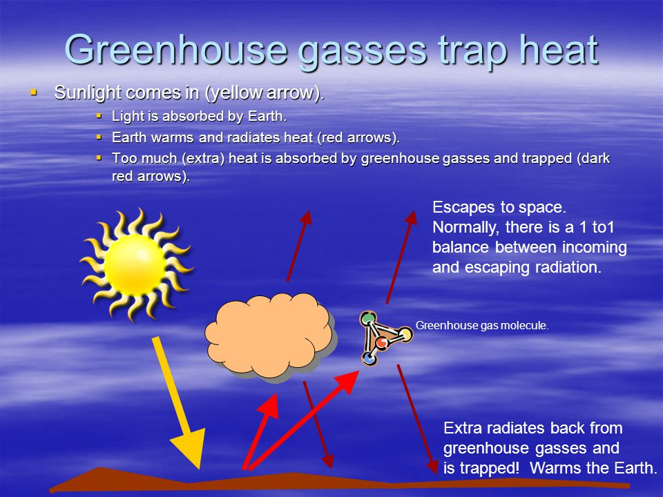 Why should I believe 100 year predictions.(Part 2) Weather and climate are NOT the same thing.