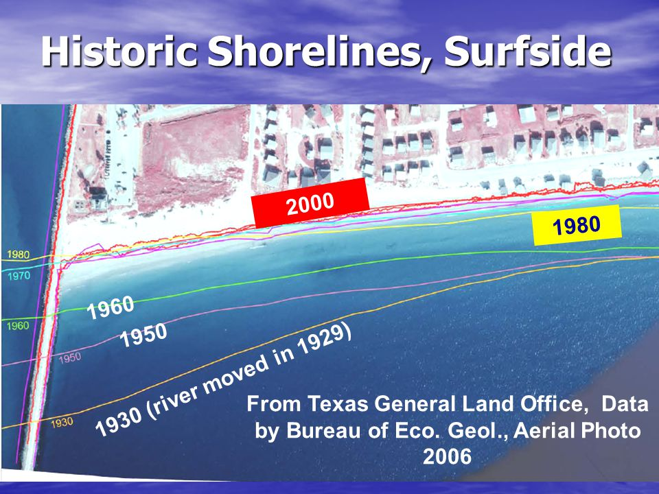 Historic Shorelines, Surfside 1930 (river moved in 1929) 1950 1960 1980 2000 From Texas General Land Office, Data by Bureau of Eco. Geol., Aerial Phot
