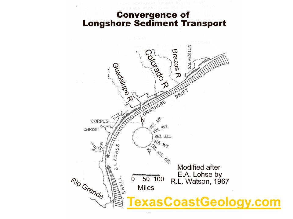 Sabine TexasCoastGeology.com
