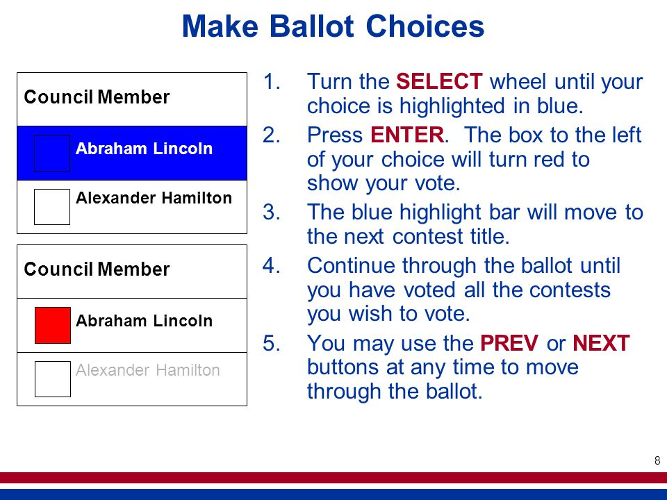 8 Make Ballot Choices Alexander Hamilton Abraham Lincoln Council Member Alexander Hamilton Abraham Lincoln Council Member 1.Turn the SELECT wheel until your choice is highlighted in blue.