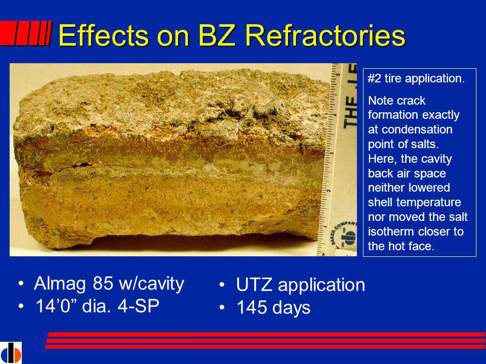 Effects on BZ Refractories UTZ application 145 days Almag 85 w/cavity 140 dia.