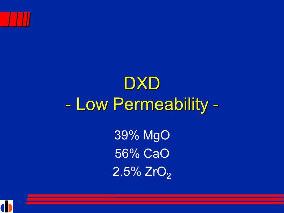 DXD - Low Permeability - 39% MgO 56% CaO 2.5% ZrO 2