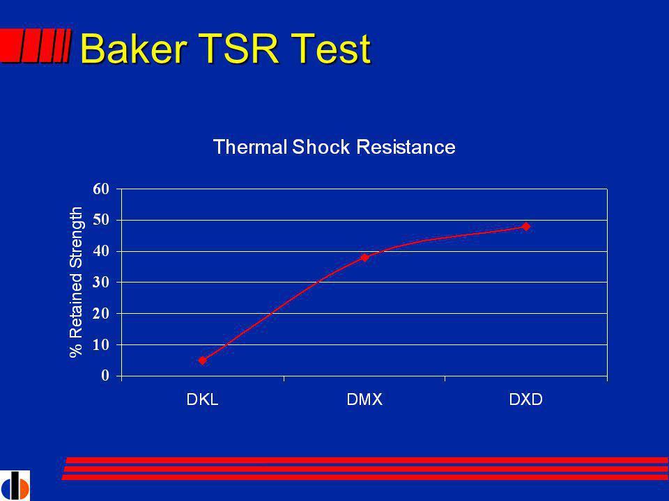 Baker TSR Test