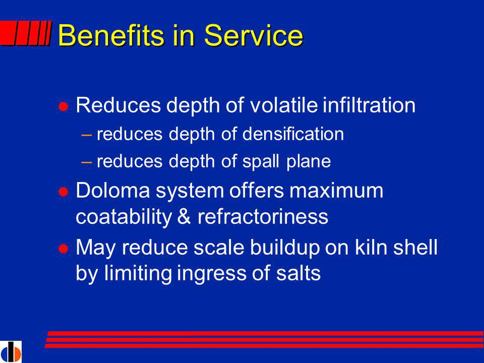 Benefits in Service l Reduces depth of volatile infiltration –reduces depth of densification –reduces depth of spall plane l Doloma system offers maximum coatability & refractoriness l May reduce scale buildup on kiln shell by limiting ingress of salts