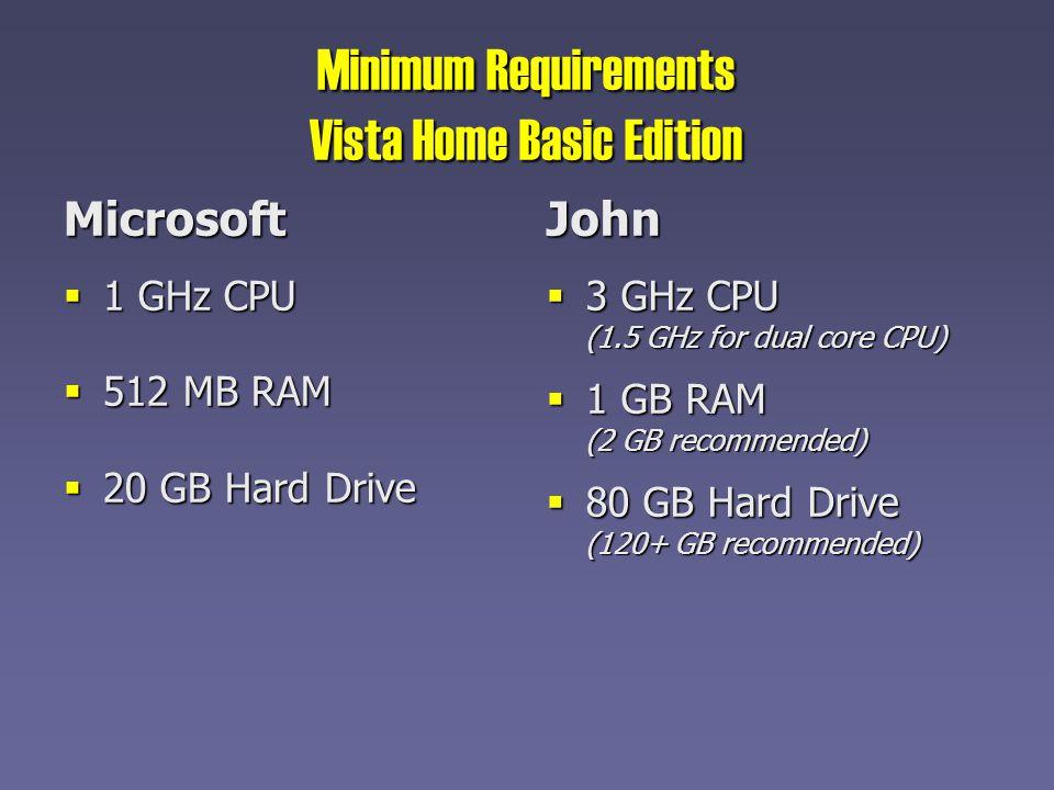 Minimum Requirements Vista Home Basic Edition Microsoft 1 GHz CPU 1 GHz CPU 512 MB RAM 512 MB RAM 20 GB Hard Drive 20 GB Hard DriveJohn 3 GHz CPU (1.5 GHz for dual core CPU) 3 GHz CPU (1.5 GHz for dual core CPU) 1 GB RAM (2 GB recommended) 1 GB RAM (2 GB recommended) 80 GB Hard Drive (120+ GB recommended) 80 GB Hard Drive (120+ GB recommended)