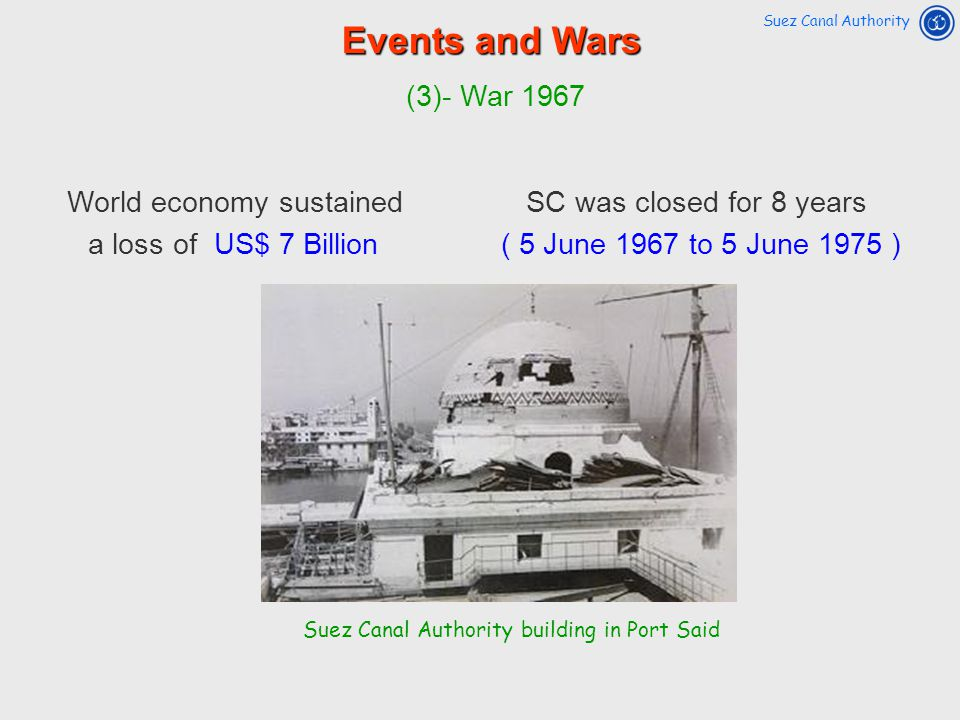 Suez Canal Authority building in Port Said SC was closed for 8 years ( 5 June 1967 to 5 June 1975 ) World economy sustained a loss of US$ 7 Billion (3
