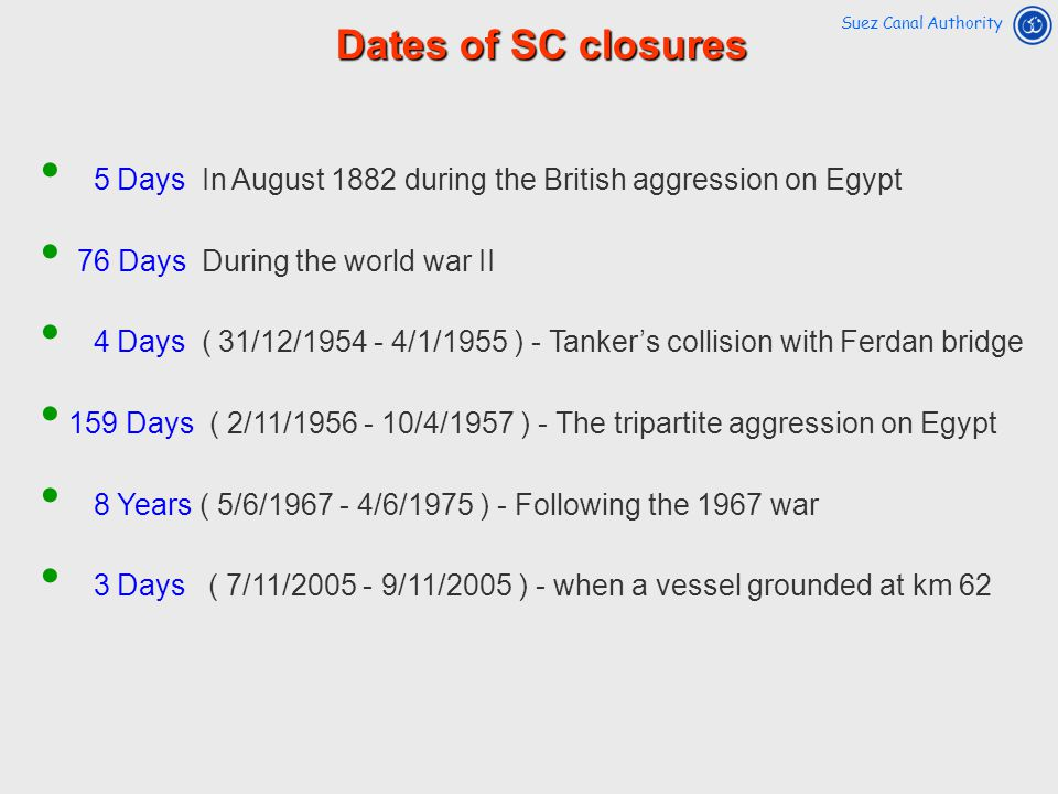Dates of SC closures 5 Days In August 1882 during the British aggression on Egypt 76 Days During the world war II 4 Days ( 31/12/1954 - 4/1/1955 ) - T