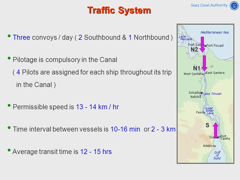 Traffic System Three convoys / day ( 2 Southbound & 1 Northbound ) Pilotage is compulsory in the Canal ( 4 Pilots are assigned for each ship throughou