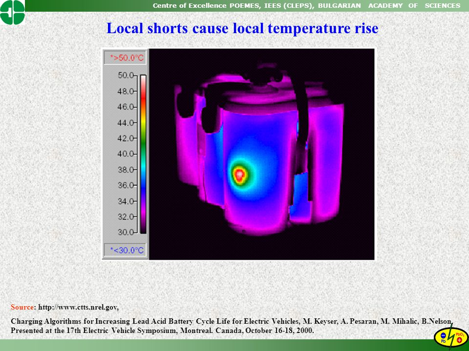 Centre of Excellence POEMES, IEES (CLEPS), BULGARIAN ACADEMY OF SCIENCES Local shorts cause local temperature rise Source: http://www.ctts.nrel.gov, Charging Algorithms for Increasing Lead Acid Battery Cycle Life for Electric Vehicles, M.