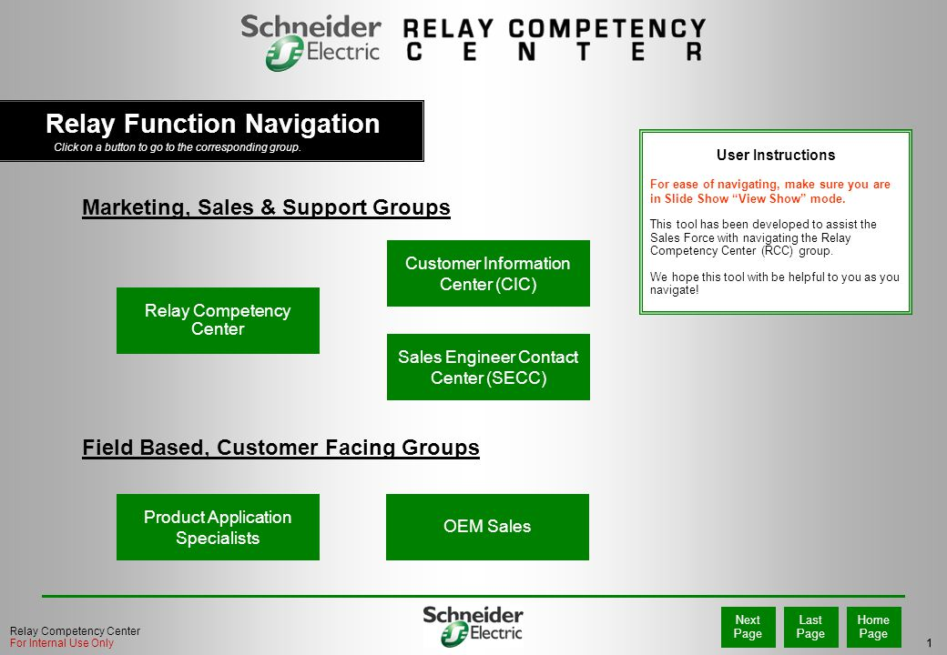 1 Home Page Last Page Next Page Relay Competency Center For Internal Use Only OEM Sales Product Application Specialists Relay Competency Center Click on a button to go to the corresponding group.