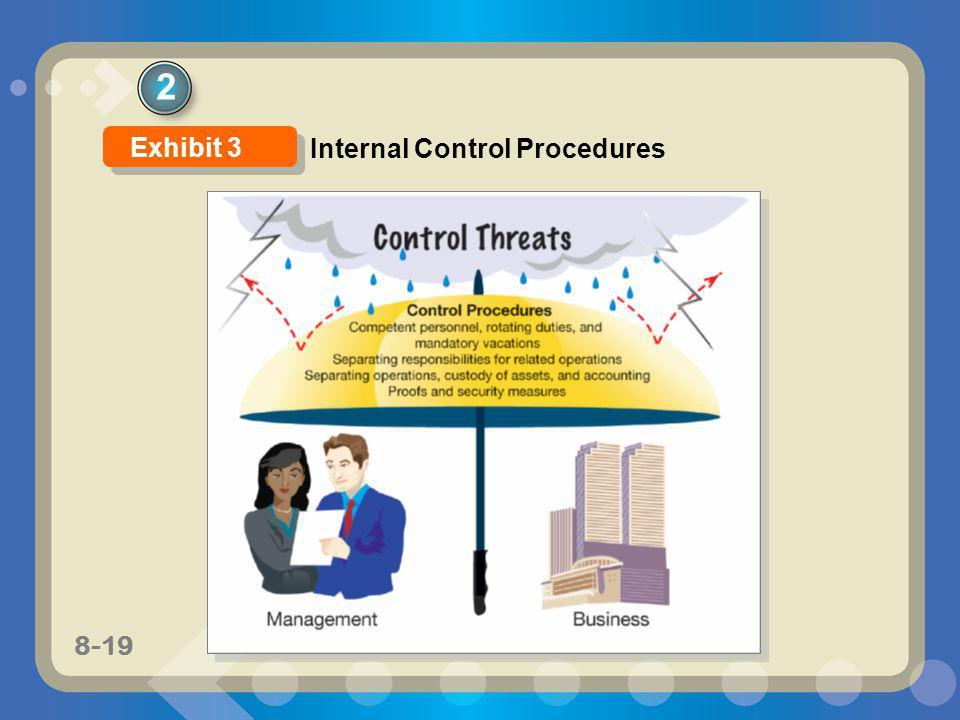 8-19 Exhibit 3 Internal Control Procedures 2
