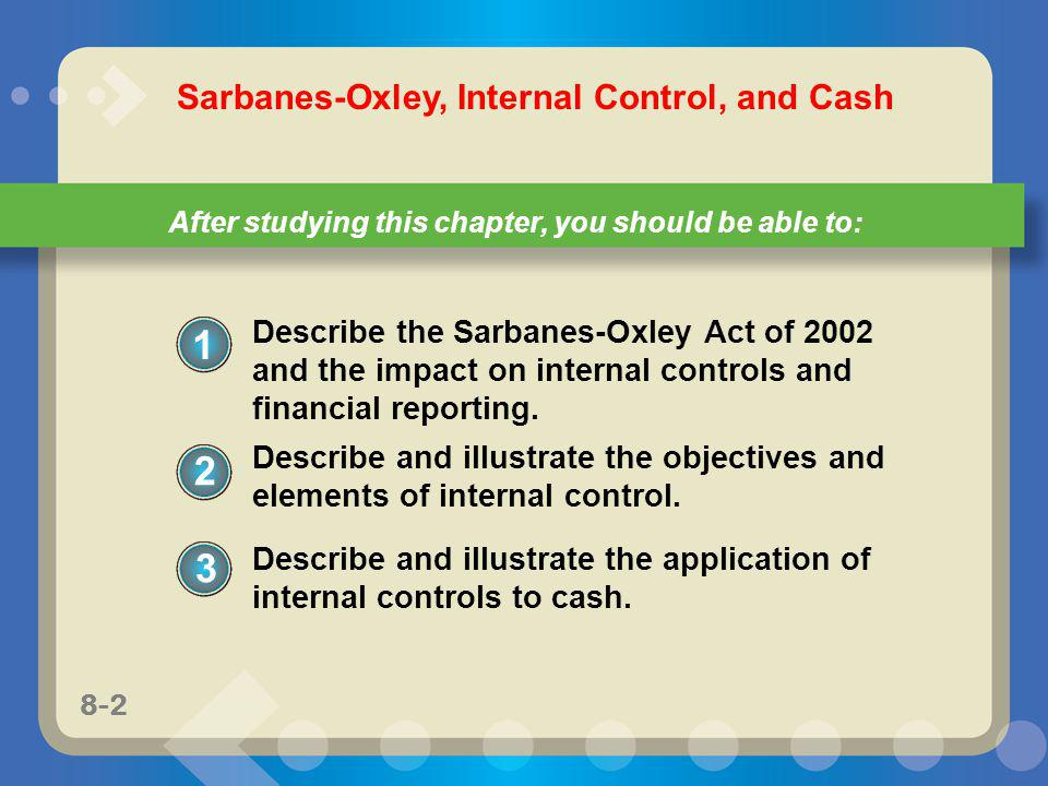 1 Describe the Sarbanes-Oxley Act of 2002 and the impact on internal controls and financial reporting. 2 Describe and illustrate the objectives and el