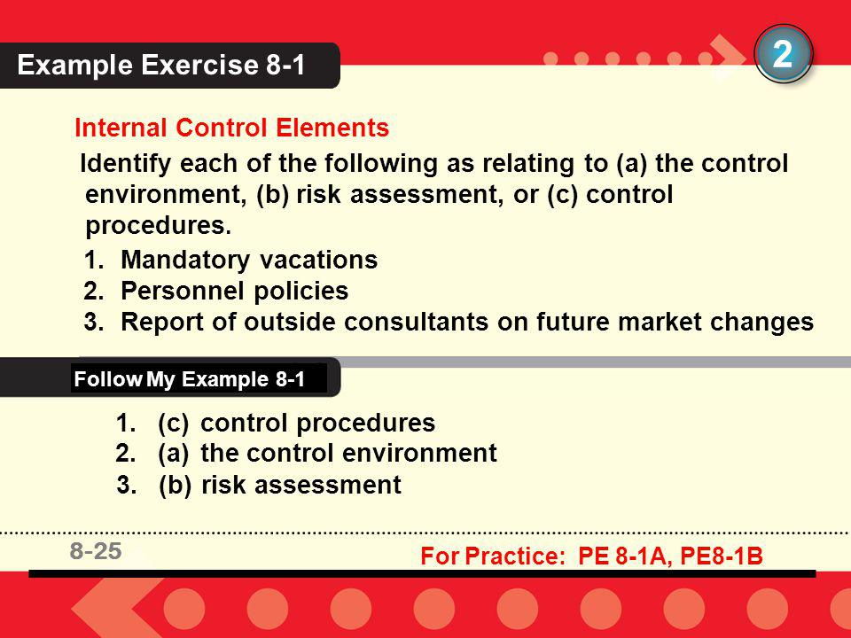 8-25 Internal Control Elements 2 8-25 Example Exercise 8-1 Follow My Example 8-1 For Practice: PE 8-1A, PE8-1B Identify each of the following as relat