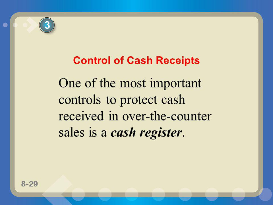 8-29 One of the most important controls to protect cash received in over-the-counter sales is a cash register. Control of Cash Receipts 3
