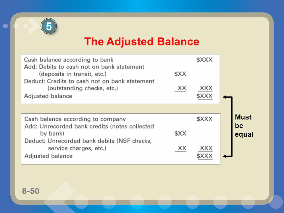 8-50 The Adjusted Balance 5 Must be equal