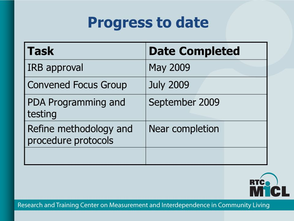 Progress to date TaskDate Completed IRB approvalMay 2009 Convened Focus GroupJuly 2009 PDA Programming and testing September 2009 Refine methodology and procedure protocols Near completion